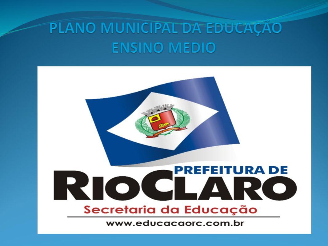 Contatos da Coordenadoria e da Supervisão Coordenadoria email: coordenadoria.fundamental2@educacao.rc.sp.gov.br Tel – 35221949 Supervisão Escolar Tel – 35221974