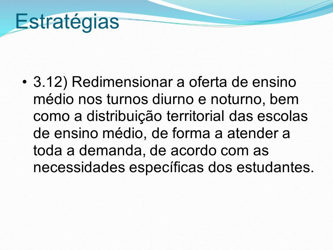 Estratégias 3.12) Redimensionar a oferta de ensino médio nos turnos diurno e noturno, bem como a distribuição territorial das escolas de ensino médio,