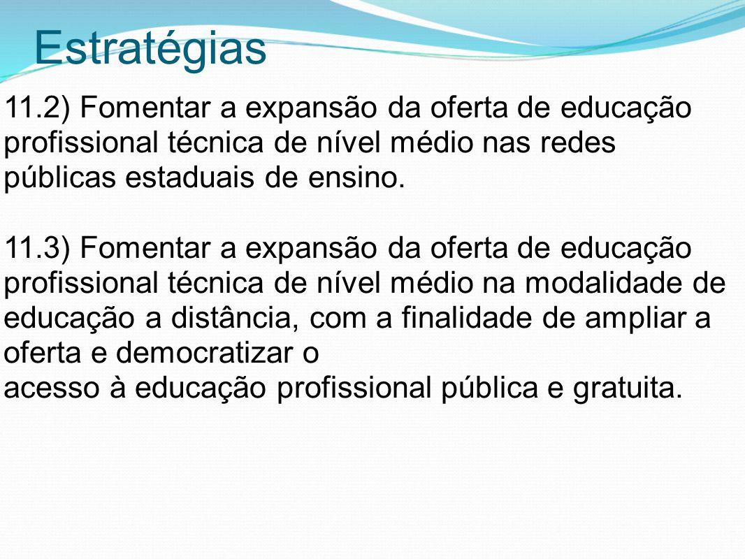Estratégias 11.2) Fomentar a expansão da oferta de educação profissional técnica de nível médio nas redes públicas estaduais de ensino. 11.3) Fomentar