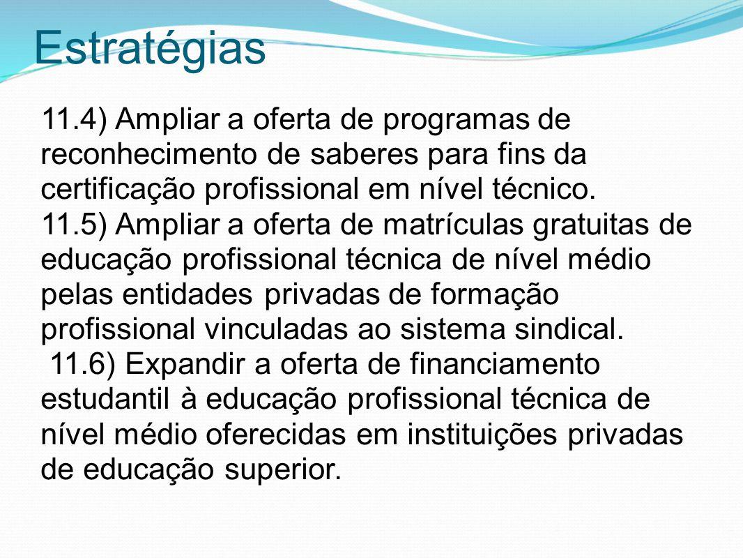 Estratégias 11.4) Ampliar a oferta de programas de reconhecimento de saberes para fins da certificação profissional em nível técnico. 11.5) Ampliar a