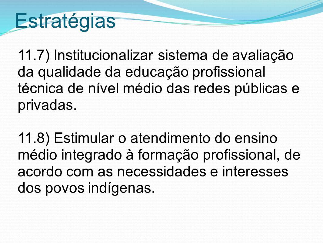 Estratégias 11.7) Institucionalizar sistema de avaliação da qualidade da educação profissional técnica de nível médio das redes públicas e privadas. 1
