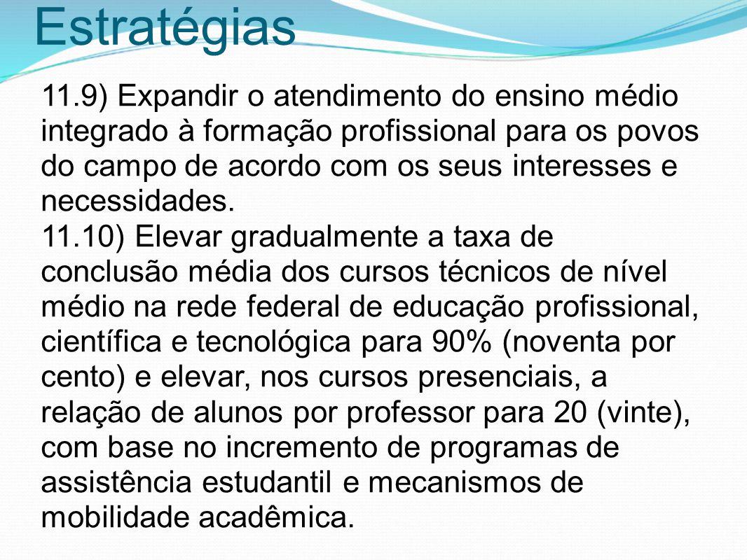 Estratégias 11.9) Expandir o atendimento do ensino médio integrado à formação profissional para os povos do campo de acordo com os seus interesses e n