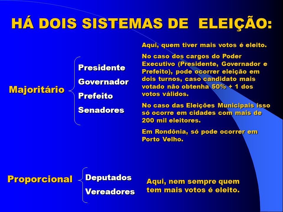 PT do B PARTIDOS POLÍTICOS COM REGISTRO NO TSE