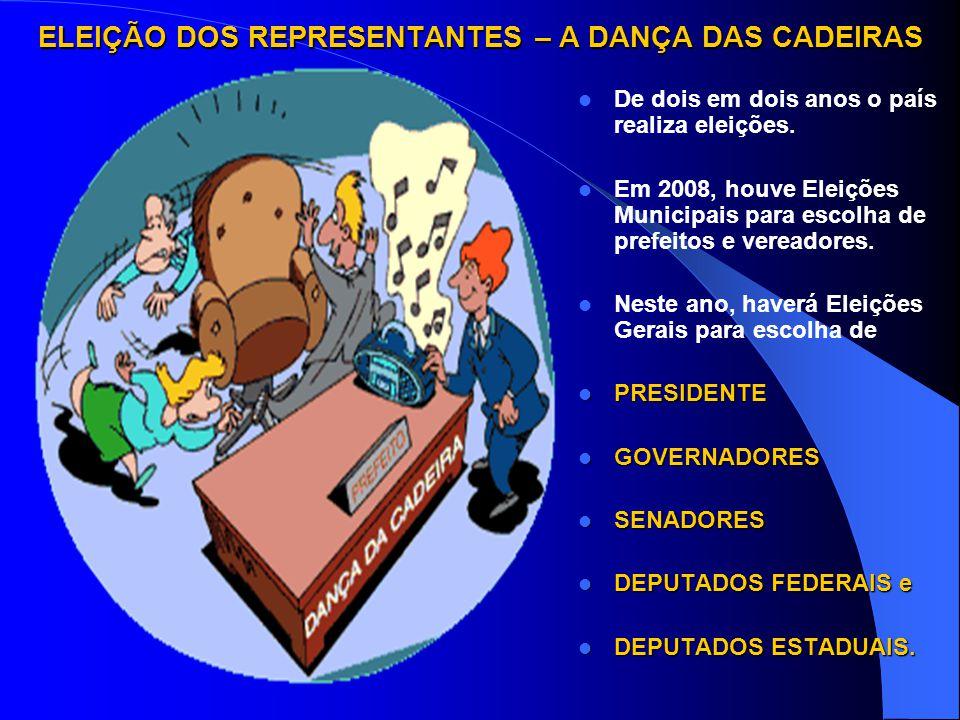 2010 é ano de o povo escolher aqueles que vão exercer o poder em seu nome em nível estadual e nacional até 2014.