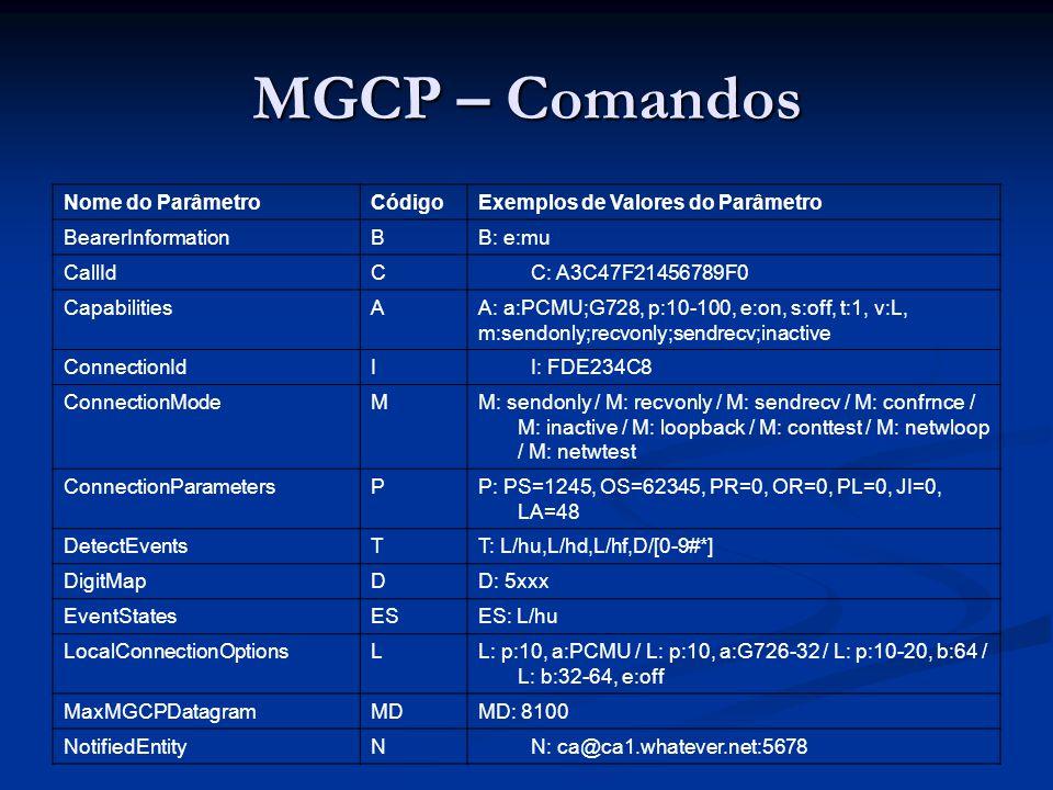 MGCP – Comandos ObservedEventsOO: L/hu O: D/8295555T O: D/8,D/2,D/9,D/5,D/5,L/hf,D/5,D/5,D/T O: L/hf, L/hf, L/hu PackageListPLPL: L:1,G:1,D:0,FOO:2,T:1 QuarantineHandlingQQ: loop Q: process Q: loop,discard ReasonCodeEE: 900 Endpoint malfunctioning RequestedEventsRR: L/hu(N), L/hf(S,N) R: L/hu(N), D/[0-9#T](D) R: L/hd(E(R(D/[0-9#T](D),L/hu(N)),S(L/dl),D([0-9].[#T]))) R: L/hd(E(R(D/[0-9#T](D),L/hu(N)),S(L/dl))) RequestedInfoFF: N,X,R,S,D,Q,T RequestIdentifierXX: 0123456789AC ResponseAckKK: 6234-6255, 6257, 19030-19044 RestartMethodRMRM: restart