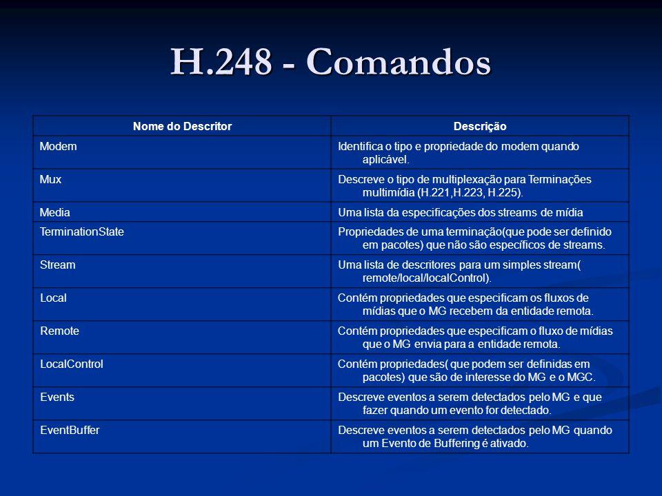 H.248 - Comandos Nome do DescritorDescrição ModemIdentifica o tipo e propriedade do modem quando aplicável. MuxDescreve o tipo de multiplexação para T