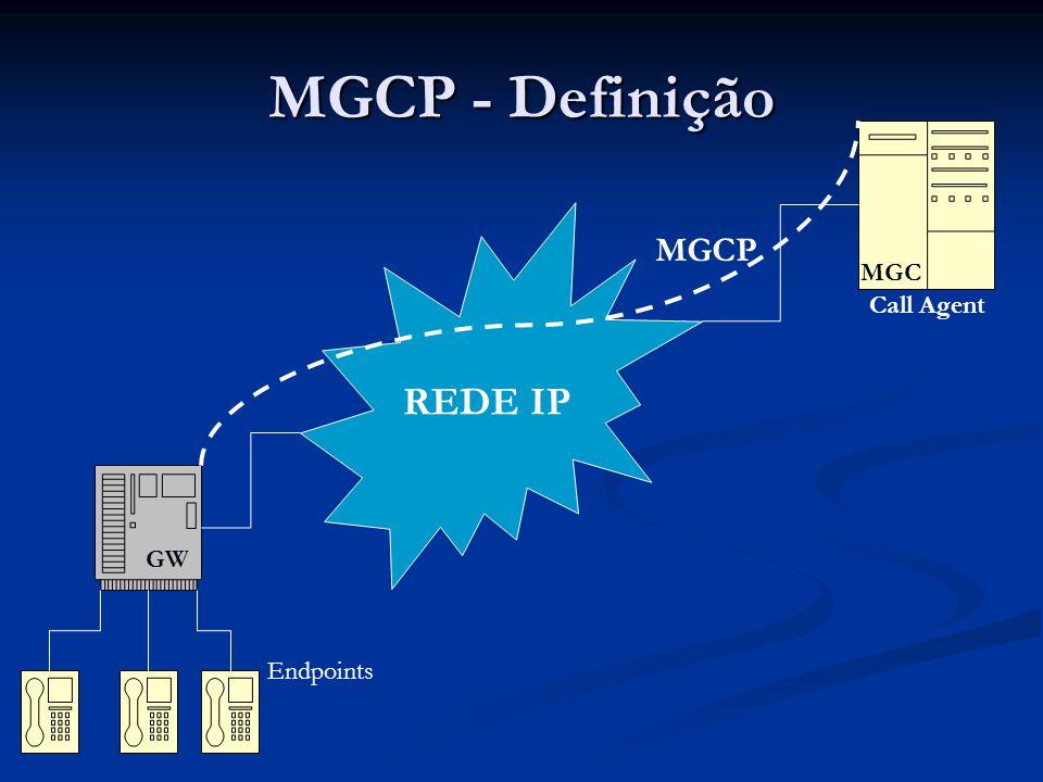 MGCP - Histórico