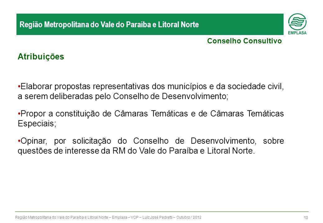 Região Metropolitana do Vale do Paraíba e Litoral Norte – Emplasa – VCP – Luiz José Pedretti – Outubro / 2012 10 Região Metropolitana do Vale do Paraí