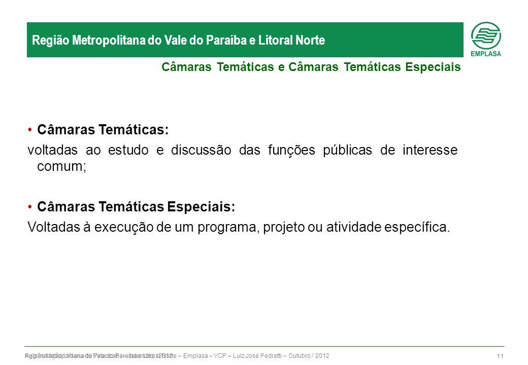 Região Metropolitana do Vale do Paraíba e Litoral Norte – Emplasa – VCP – Luiz José Pedretti – Outubro / 2012 11 Região Metropolitana do Vale do Paraí