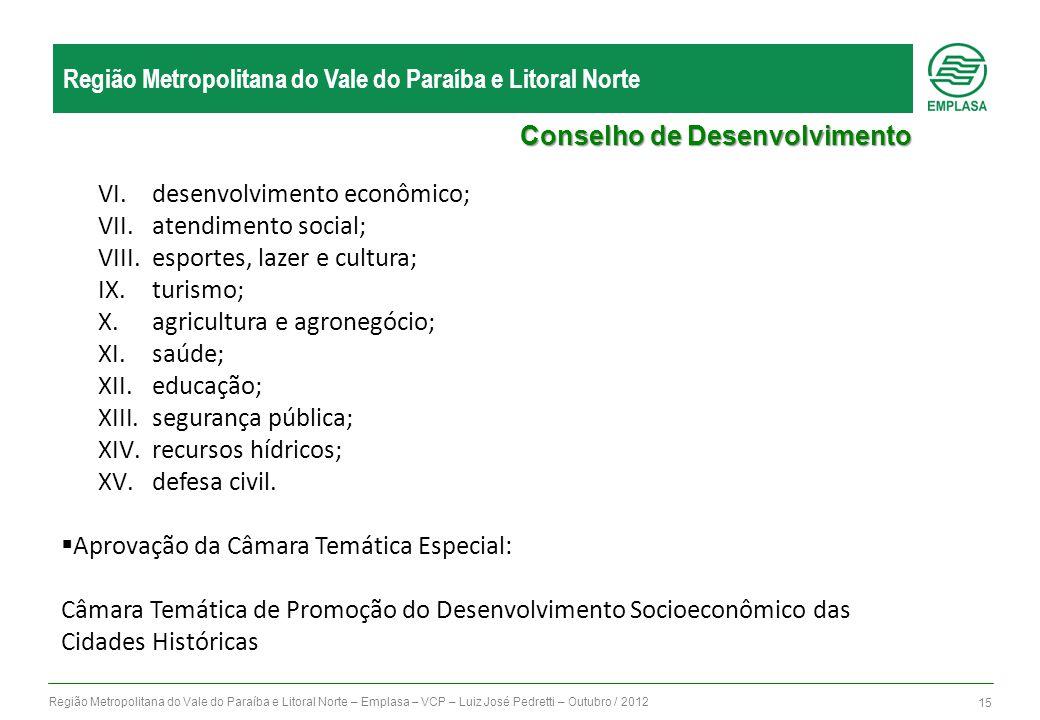 Região Metropolitana do Vale do Paraíba e Litoral Norte – Emplasa – VCP – Luiz José Pedretti – Outubro / 2012 15 Região Metropolitana do Vale do Paraí
