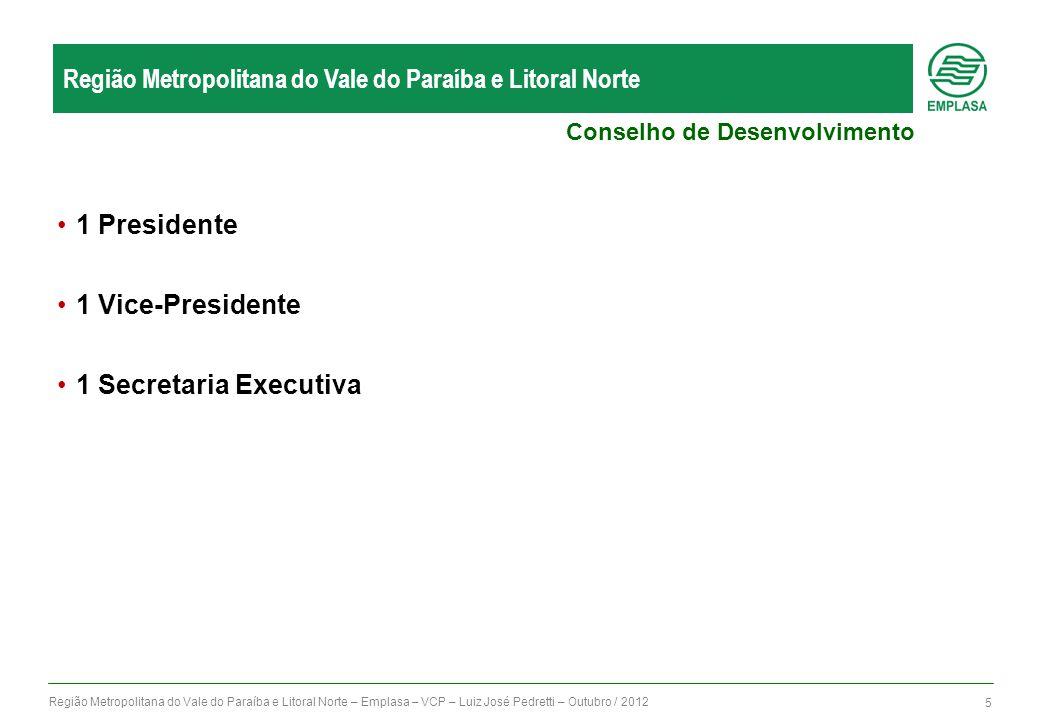 Região Metropolitana do Vale do Paraíba e Litoral Norte – Emplasa – VCP – Luiz José Pedretti – Outubro / 2012 5 Região Metropolitana do Vale do Paraíb