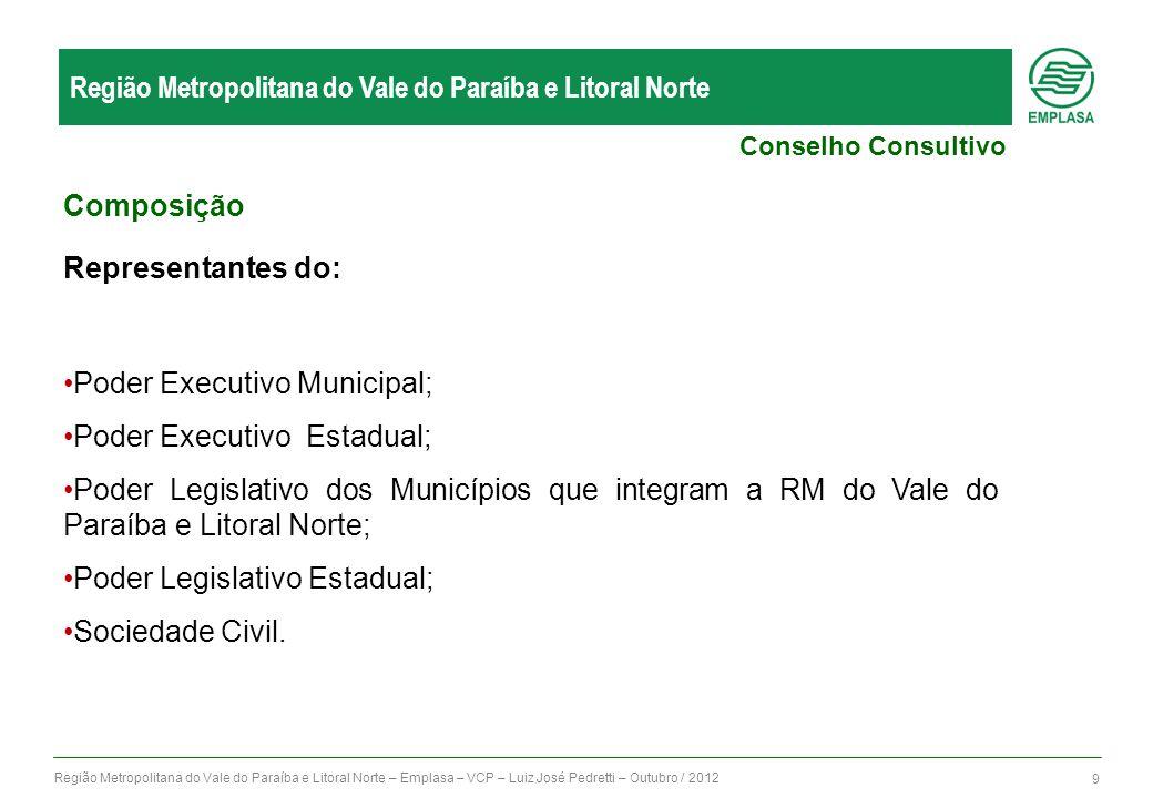 Região Metropolitana do Vale do Paraíba e Litoral Norte – Emplasa – VCP – Luiz José Pedretti – Outubro / 2012 9 Região Metropolitana do Vale do Paraíb