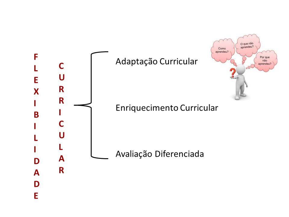 FLEXIBILIDADEFLEXIBILIDADE CURRICULARCURRICULAR Adaptação Curricular Enriquecimento Curricular Avaliação Diferenciada