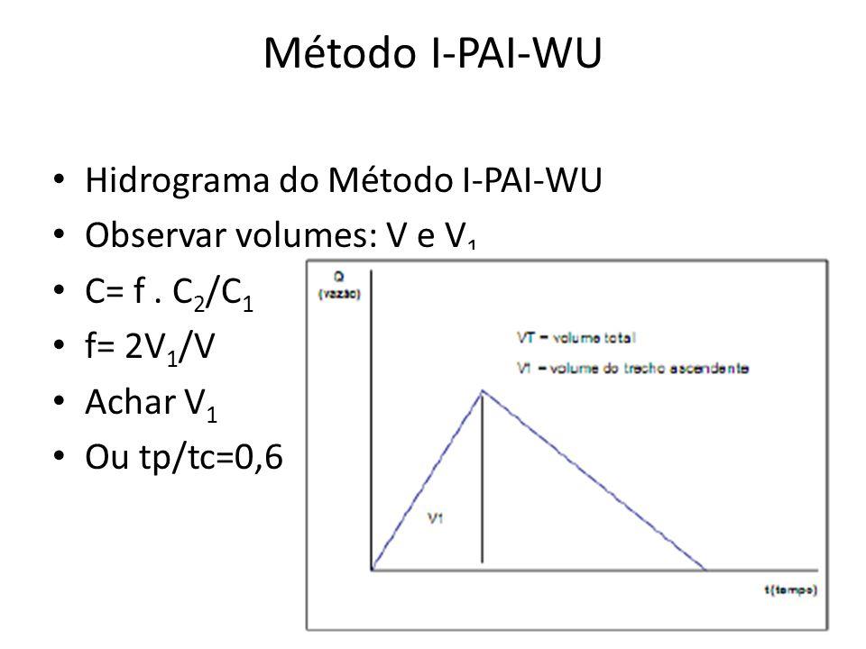 Método I-PAI-WU Hidrograma do Método I-PAI-WU Observar volumes: V e V 1 C= f. C 2 /C 1 f= 2V 1 /V Achar V 1 Ou tp/tc=0,6