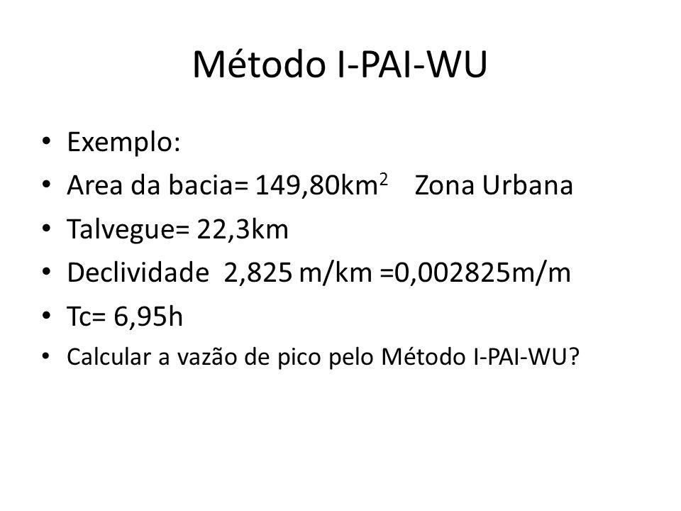 Método I-PAI-WU Exemplo: Area da bacia= 149,80km 2 Zona Urbana Talvegue= 22,3km Declividade 2,825 m/km =0,002825m/m Tc= 6,95h Calcular a vazão de pico