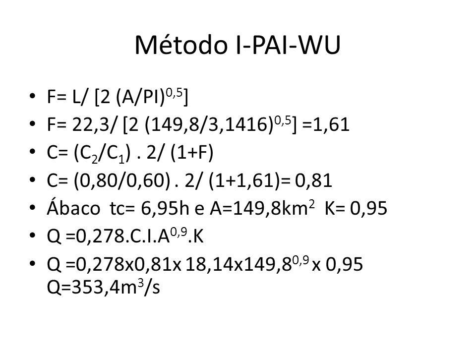 Método I-PAI-WU F= L/ [2 (A/PI) 0,5 ] F= 22,3/ [2 (149,8/3,1416) 0,5 ] =1,61 C= (C 2 /C 1 ). 2/ (1+F) C= (0,80/0,60). 2/ (1+1,61)= 0,81 Ábaco tc= 6,95