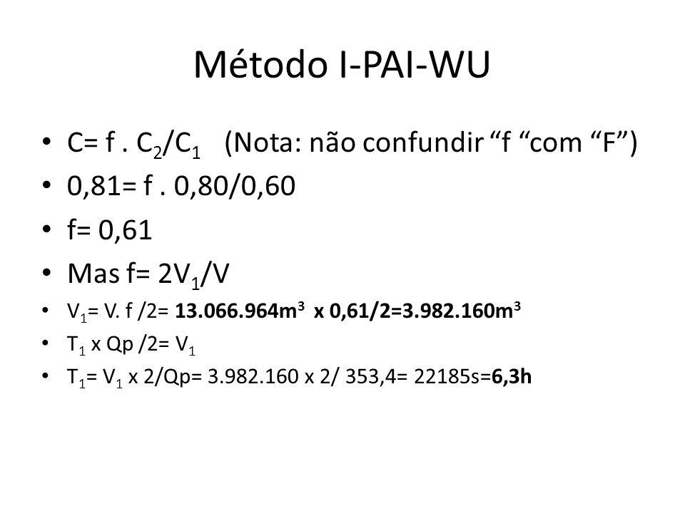 """Método I-PAI-WU C= f. C 2 /C 1 (Nota: não confundir """"f """"com """"F"""") 0,81= f. 0,80/0,60 f= 0,61 Mas f= 2V 1 /V V 1 = V. f /2= 13.066.964m 3 x 0,61/2=3.982"""