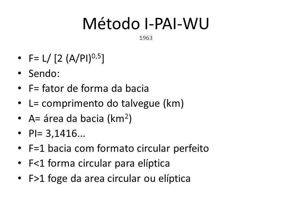 Método I-PAI-WU 1963 F= L/ [2 (A/PI) 0,5 ] Sendo: F= fator de forma da bacia L= comprimento do talvegue (km) A= área da bacia (km 2 ) PI= 3,1416... F=