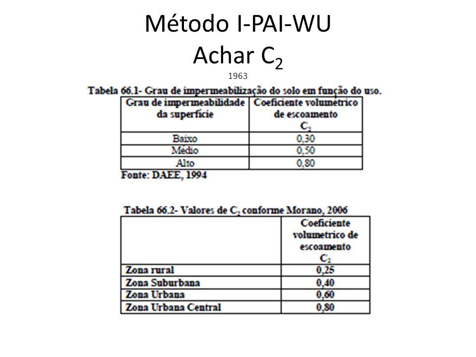Método I-PAI-WU Achar C 2 1963