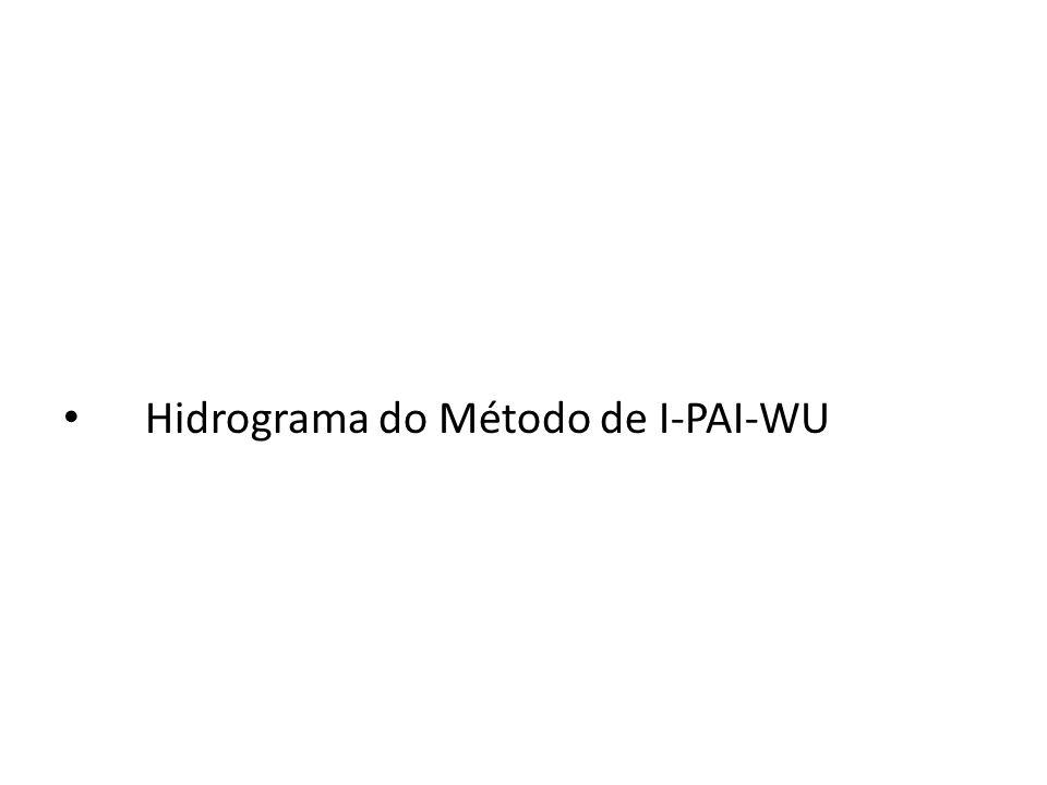 Hidrograma do Método de I-PAI-WU
