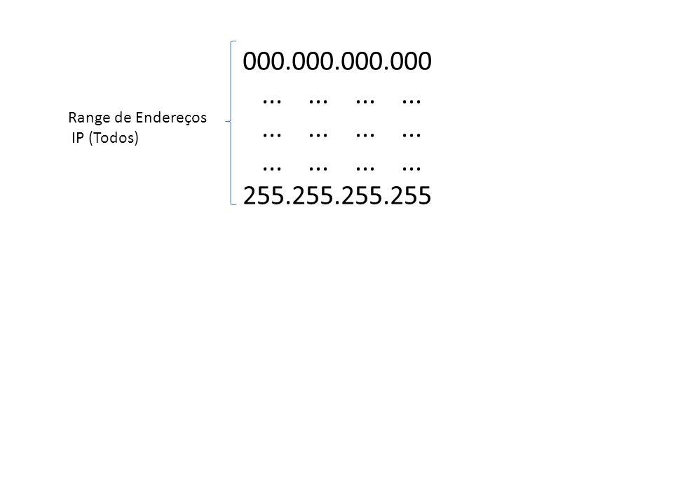 000.000.000.000............