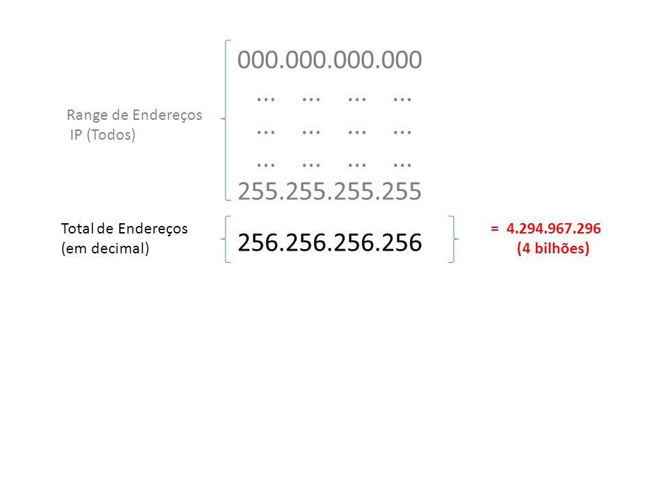 000.000.000.000............255.255.255.255 256.256.256.256 2 8.