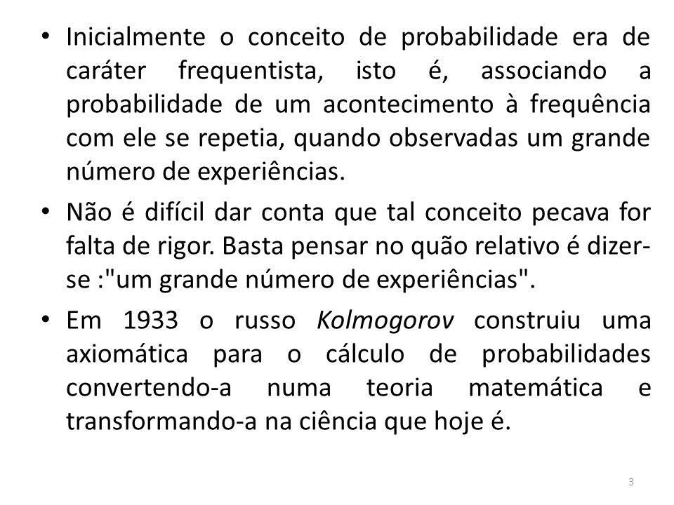Axiomas da Probabilidade Para qualquer evento A, associa-se um número P(A), chamado de probabilidade do evento A.
