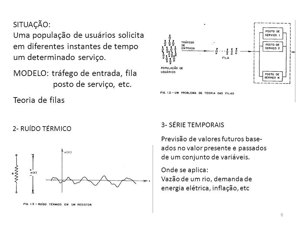 5- SISTEMA DE COMUNICAÇÃO DIGITAL 4- DESVANECIMENTO DE SINAIS RÁDIOELÉTRICOS ENLACE RADIOELÉTRICO DESVANECIMENTO DOS SINAIS RADIOELÉTRICOS 6- OUTRAS APLICAÇÕES Modelamento de canais de propagação para comunicação móveis e fixas.