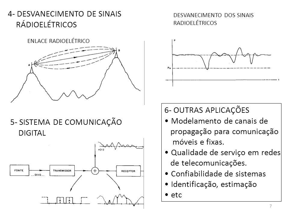 MODELO PROBABILÍSTICO 1.ESPAÇO DE AMOSTRAS 2. ÁLGEBRA DE EVENTOS 3.