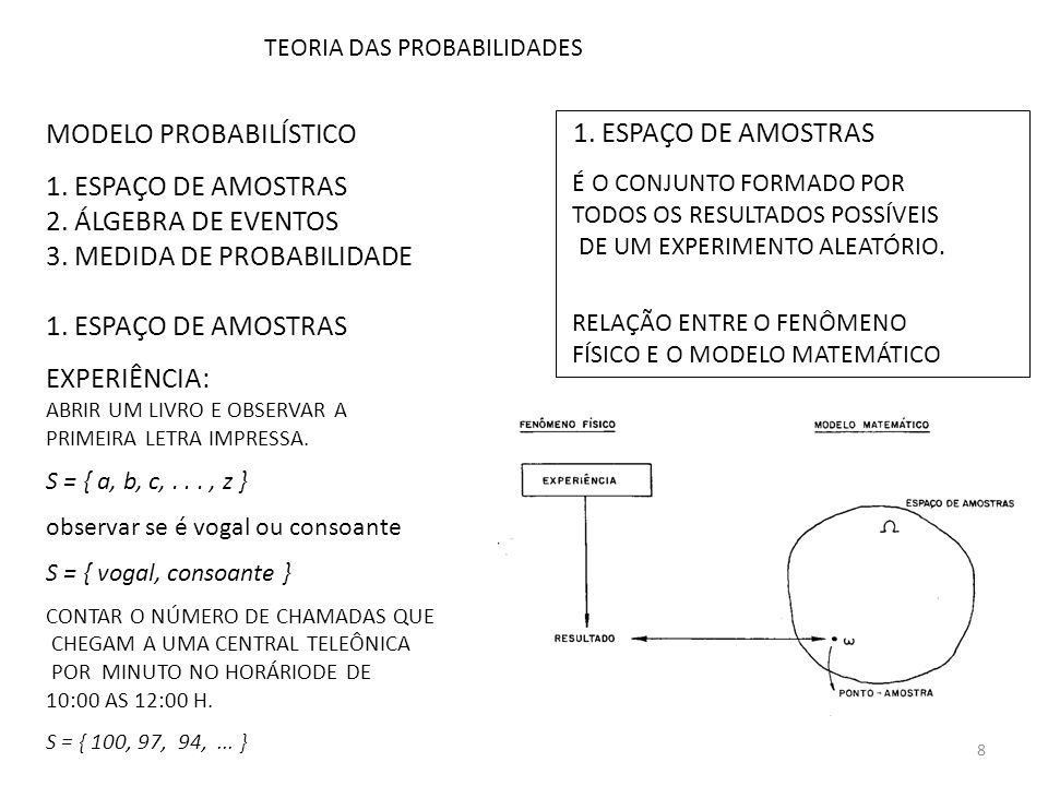 Exemplo A B C1C1 C2C2 C3C3 P(sistema funcionar) = P{(C 1  C 2 )  (C 1  C 3 )}= = P(C 1  C 2 ) + P(C 1  C 3 )  P(C 1  C 2  C 3 ) = = (0,9)(0,9) + (0,9)(0,9)  (0,9)(0,9) (0,9) = = 0,891 P(C i ) = 0,9, i = 1, 2, 3 19