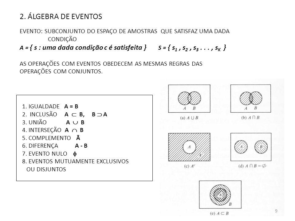 Espaço amostral é o conjunto de todos os possíveis resultados de um experimento.O espaço amostral é denotado por S.