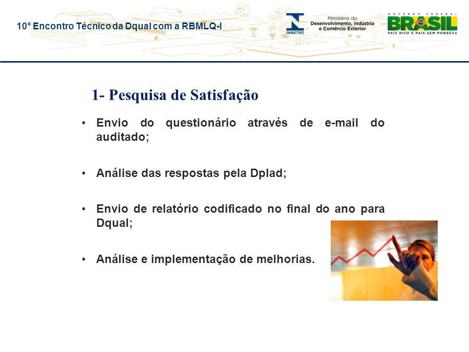 10° Encontro Técnico da Dqual com a RBMLQ-I 1- Pesquisa de Satisfação Envio do questionário através de e-mail do auditado; Análise das respostas pela Dplad; Envio de relatório codificado no final do ano para Dqual; Análise e implementação de melhorias.