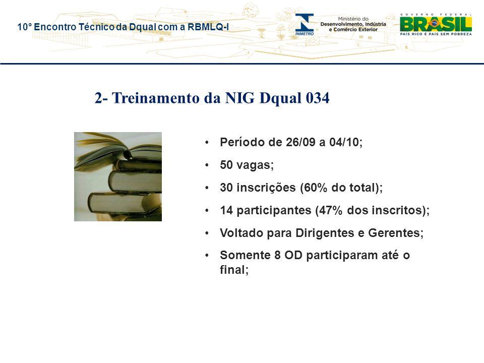 10° Encontro Técnico da Dqual com a RBMLQ-I Período de 26/09 a 04/10; 50 vagas; 30 inscrições (60% do total); 14 participantes (47% dos inscritos); Vo