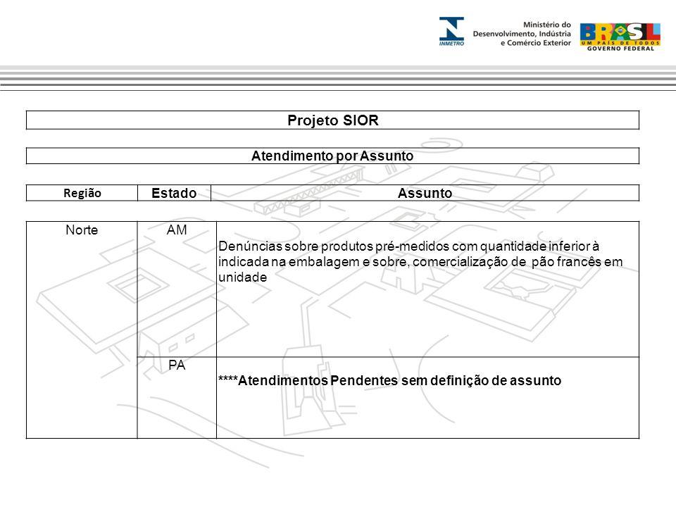 Marca do evento Projeto SIOR Atendimento por Assunto Região EstadoAssunto NorteAM Denúncias sobre produtos pré-medidos com quantidade inferior à indic