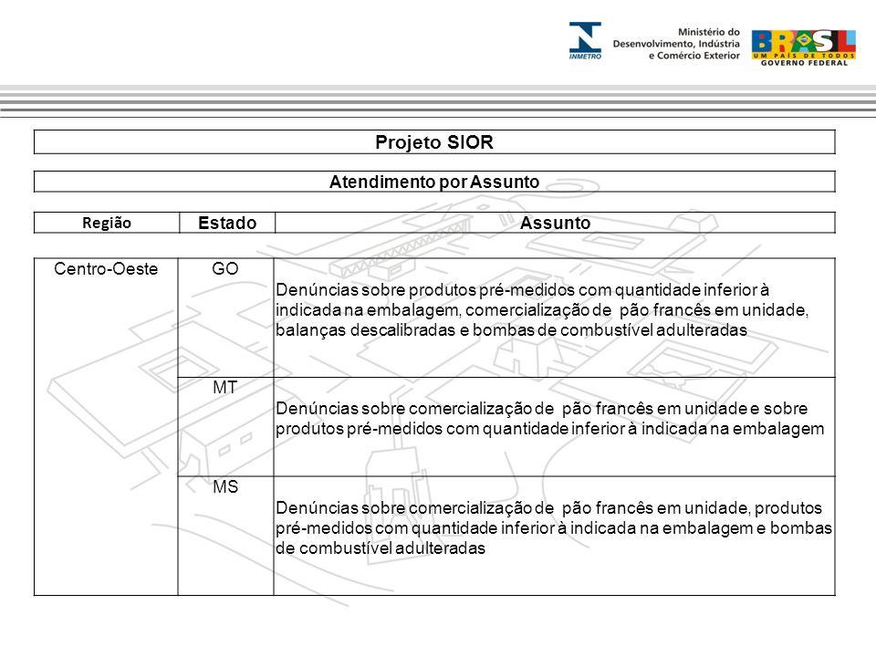 Marca do evento Projeto SIOR Atendimento por Assunto Região EstadoAssunto Centro-OesteGO Denúncias sobre produtos pré-medidos com quantidade inferior