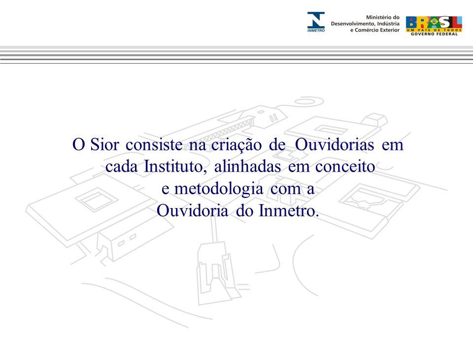 Marca do evento O Sior consiste na criação de Ouvidorias em cada Instituto, alinhadas em conceito e metodologia com a Ouvidoria do Inmetro.