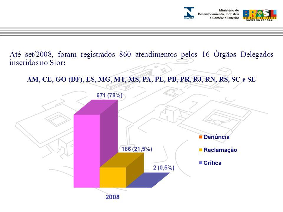 Até set/2008, foram registrados 860 atendimentos pelos 16 Órgãos Delegados inseridos no Sior: AM, CE, GO (DF), ES, MG, MT, MS, PA, PE, PB, PR, RJ, RN,