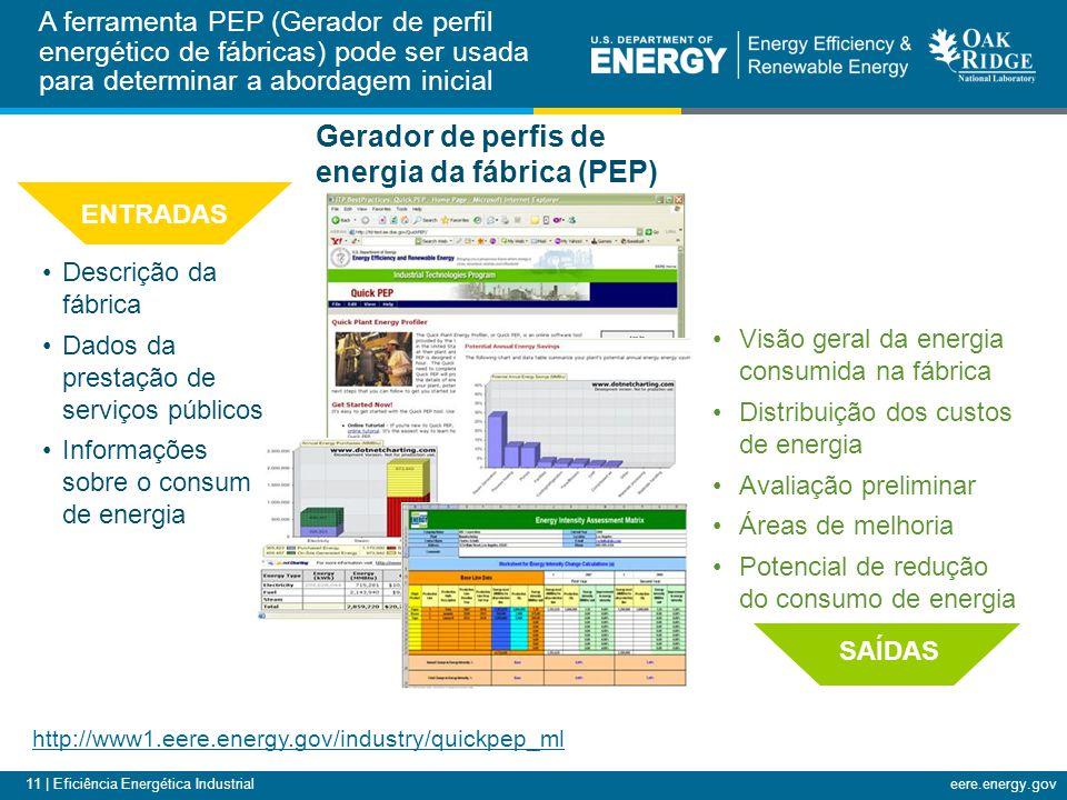 11 | Eficiência Energética Industrialeere.energy.gov Descrição da fábrica Dados da prestação de serviços públicos Informações sobre o consumo de energia Visão geral da energia consumida na fábrica Distribuição dos custos de energia Avaliação preliminar Áreas de melhoria Potencial de redução do consumo de energia ENTRADAS http://www1.eere.energy.gov/industry/quickpep_ml SAÍDAS Gerador de perfis de energia da fábrica (PEP) A ferramenta PEP (Gerador de perfil energético de fábricas) pode ser usada para determinar a abordagem inicial