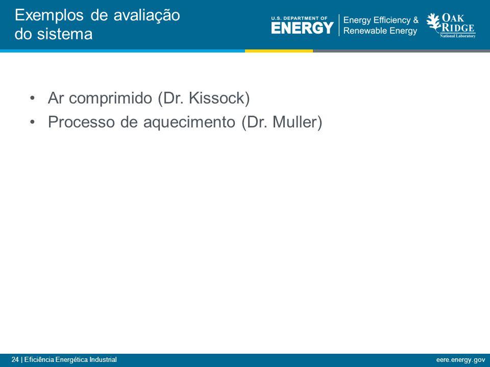 24 | Eficiência Energética Industrialeere.energy.gov Ar comprimido (Dr.