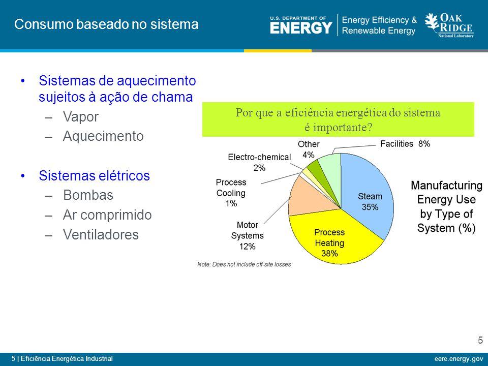 16 | Eficiência Energética Industrialeere.energy.gov Dez principais oportunidades de economia de vapor frequentemente identificadas (ESAs - 2006 a 2011) Número de vezes identificadas Economia média de energia identificada em MMBTU (Primária) Percentual médio de economia de energia primária identificado (%) Economia média de custo de energia identificada ($) Percentual médio de economia de custo de energia identificado (%) Média real de período de retorno (ano) Mudar eficiência da caldeira37629.1360,9USD 206.3261,31,7 Reduzir demanda de vapor mudando os requisitos do processo a vapor 30181.4552,0USD 482.6802,71,9 Melhorar isolamento23313.0160,5USD 97.6110,61,1 Implementar programa de manutenção de purgadores de vapor 15322.3270,6USD 167.0570,7 Mudar taxas de recuperação condensada13627.5870,7USD 250.2880,91,4 Adicionar ou modificar a operação da turbina a vapor devido à contrapressão 12368.9921,1USD 479.1872,12,6 Modificar trocador de recuperação de calor de água de alimentação por meio de purga de caldeira 11315.4860,4USD 108.8060,51,2 Implementar programa de manutenção de vazamentos de vapor 11314.6170,3USD 73.9910,40,8 Mudar taxa de purga de caldeira9815.7290,3USD 135.3790,52,1 Reduzir ou recuperar vapor ventilado6820.1430,8USD 137.8220,90,8 * Com base nas avaliações das auditorias Save Energy Now (Economize Energia Agora) conduzidas entre 2006 e 2011.