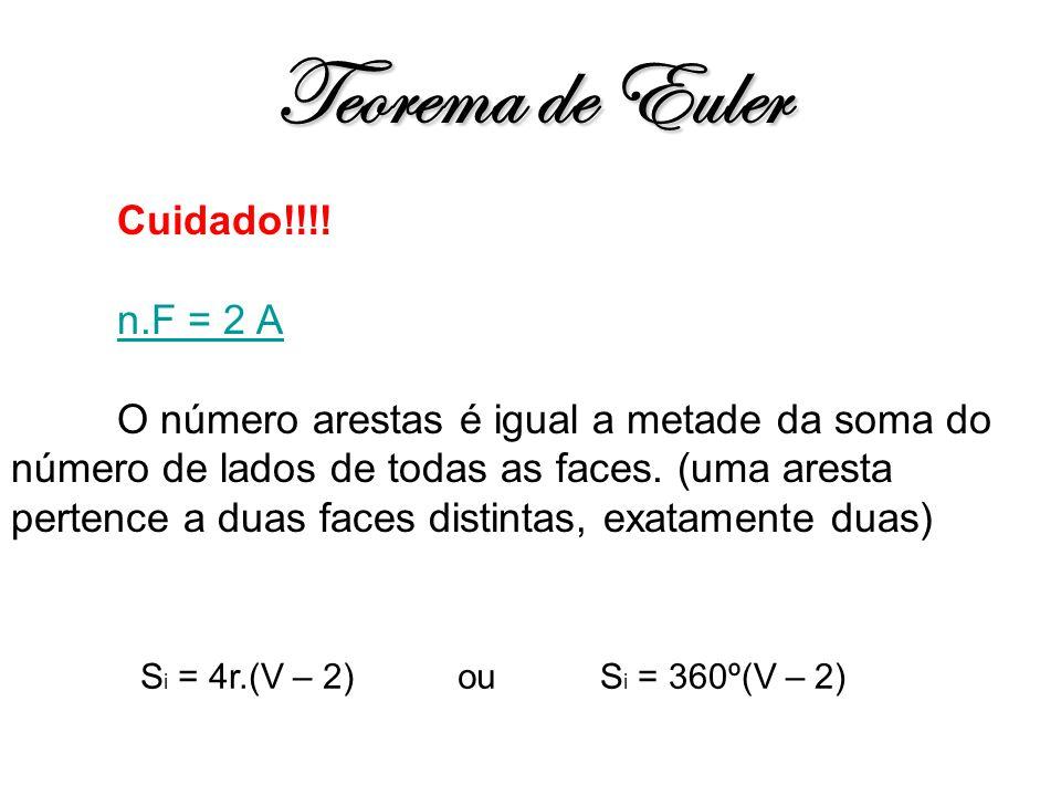 Teorema de Euler Cuidado!!!! n.F = 2 A O número arestas é igual a metade da soma do número de lados de todas as faces. (uma aresta pertence a duas fac
