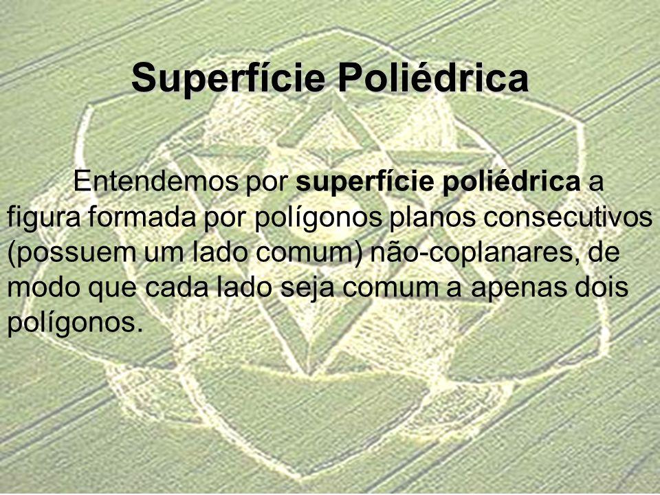 Superfície Poliédrica Entendemos por superfície poliédrica a figura formada por polígonos planos consecutivos (possuem um lado comum) não-coplanares,