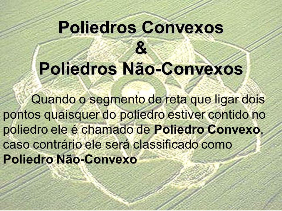 Poliedros Convexos & Poliedros Não-Convexos Quando o segmento de reta que ligar dois pontos quaisquer do poliedro estiver contido no poliedro ele é ch