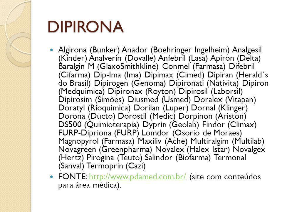 DIPIRONA Algirona (Bunker) Anador (Boehringer Ingelheim) Analgesil (Kinder) Analverin (Dovalle) Anfebril (Lasa) Apiron (Delta) Baralgin M (GlaxoSmithk