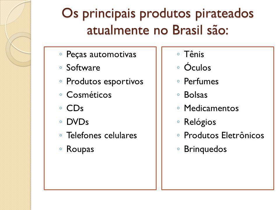 Os principais produtos pirateados atualmente no Brasil são: ◦ Peças automotivas ◦ Software ◦ Produtos esportivos ◦ Cosméticos ◦ CDs ◦ DVDs ◦ Telefones