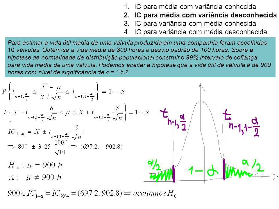1.IC para média com variância conhecida 2.IC para média com variância desconhecida 3.IC para variância com média conhecida 4.IC para variância com méd