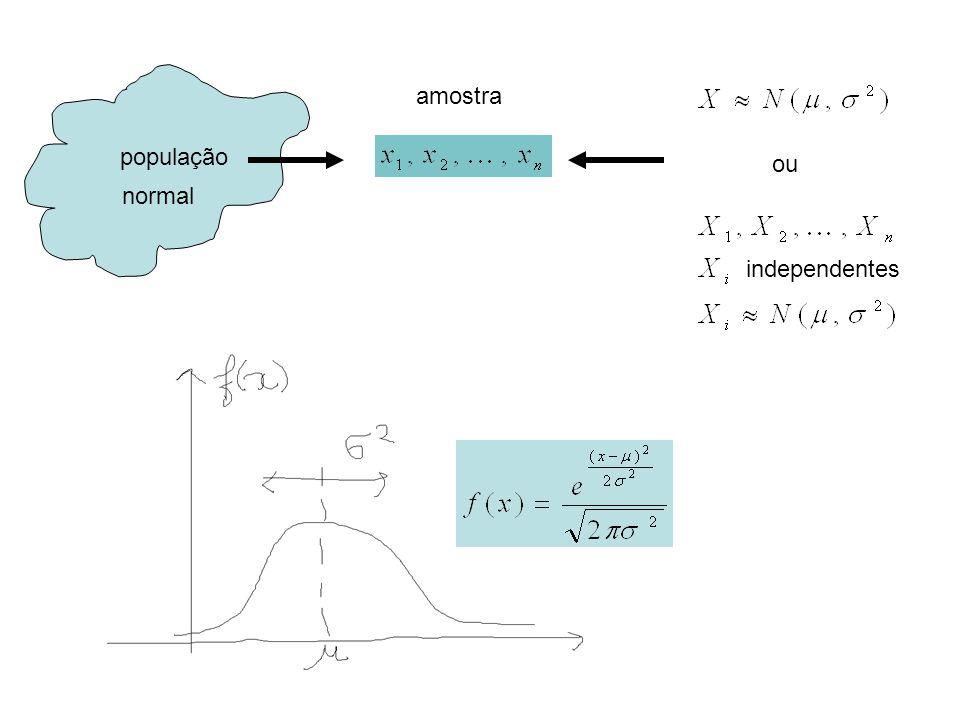 Problema: construir IC para um parâmetro em caso quando o outro é conhecido ou desconhecido.