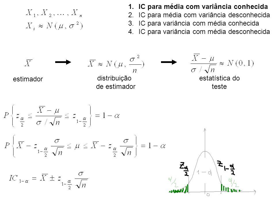1.IC para média com variância conhecida 2.IC para média com variância desconhecida 3.IC para variância com média conhecida 4.IC para variância com média desconhecida Para estimar a vida útil media de uma válvula produzida foram escolhidas 100 válvulas.