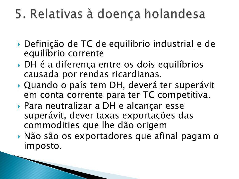  Definição de TC de equilíbrio industrial e de equilíbrio corrente  DH é a diferença entre os dois equilíbrios causada por rendas ricardianas.