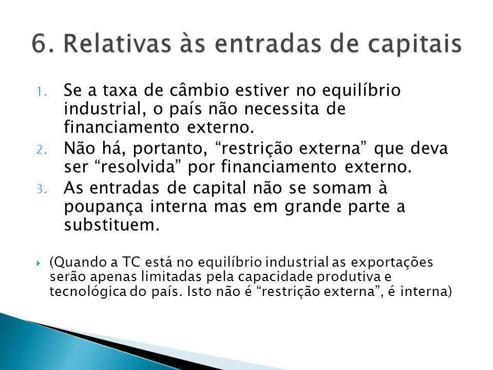 """1. Se a taxa de câmbio estiver no equilíbrio industrial, o país não necessita de financiamento externo. 2. Não há, portanto, """"restrição externa"""" que d"""